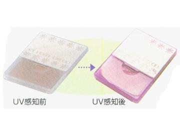 油取り紙付UVチェックミラー