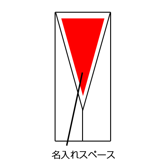 Double Victory -ダブルビクトリー- A